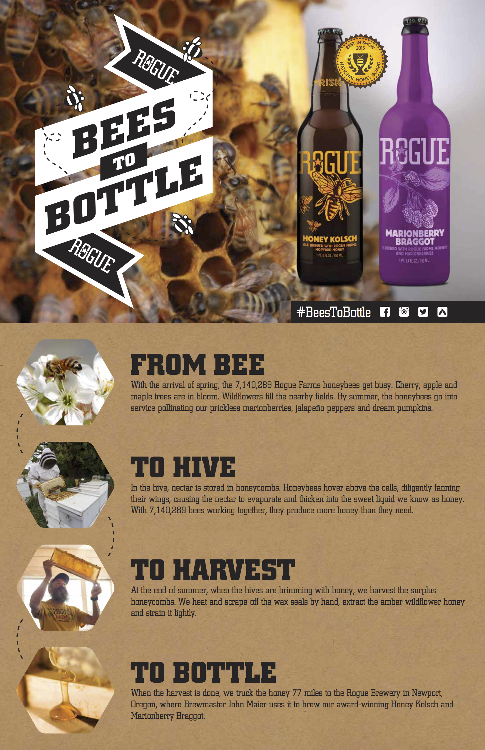 Bees to Bottle_Poster_lo